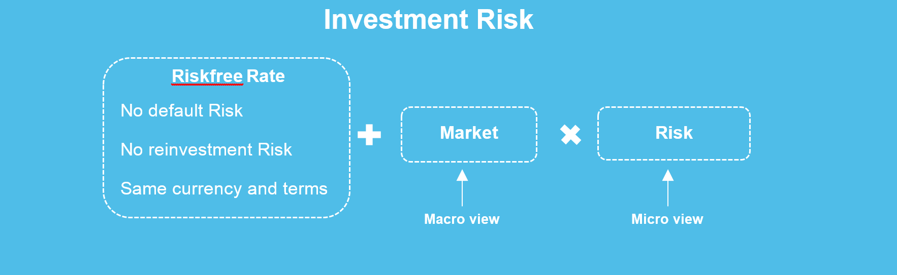 Controlling investment risks in germany magdalena chojnacka kupiec investment