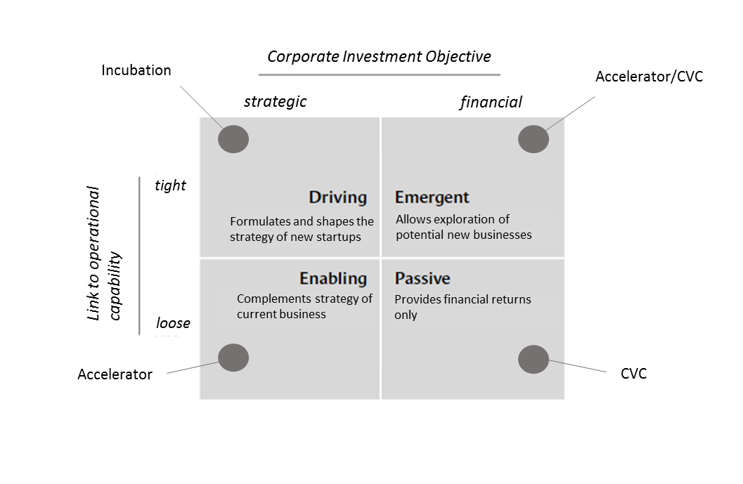 Source: Venionaire Capital based on data from Harvard Business Review, 2002.